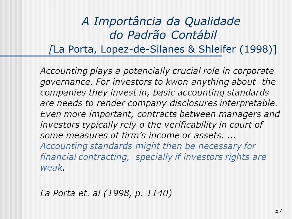 A Importância da Qualidade do Padrão Contábil [La Porta, Lopez-de-Silanes & Shleifer (1998)]